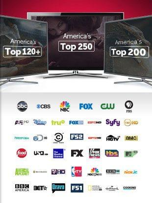 DISH Top Channel Packages - AUBURN, California - skyhigh marketing - DISH Authorized Retailer